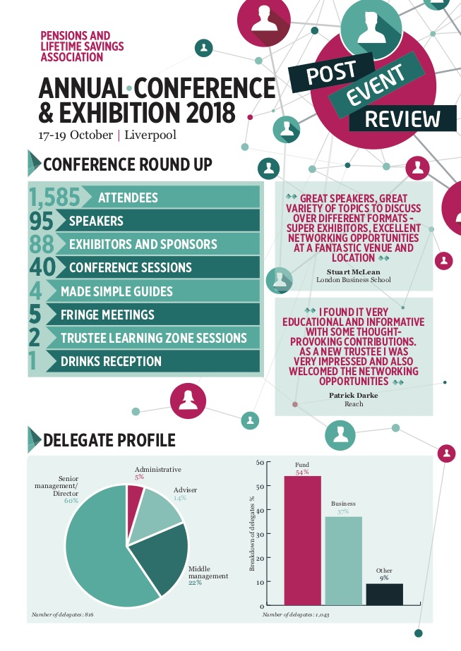 Annual Conference & Exhibition